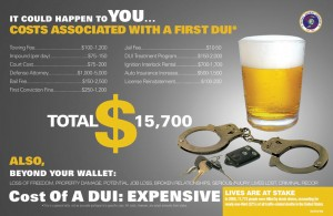 DUI Costs Poster
