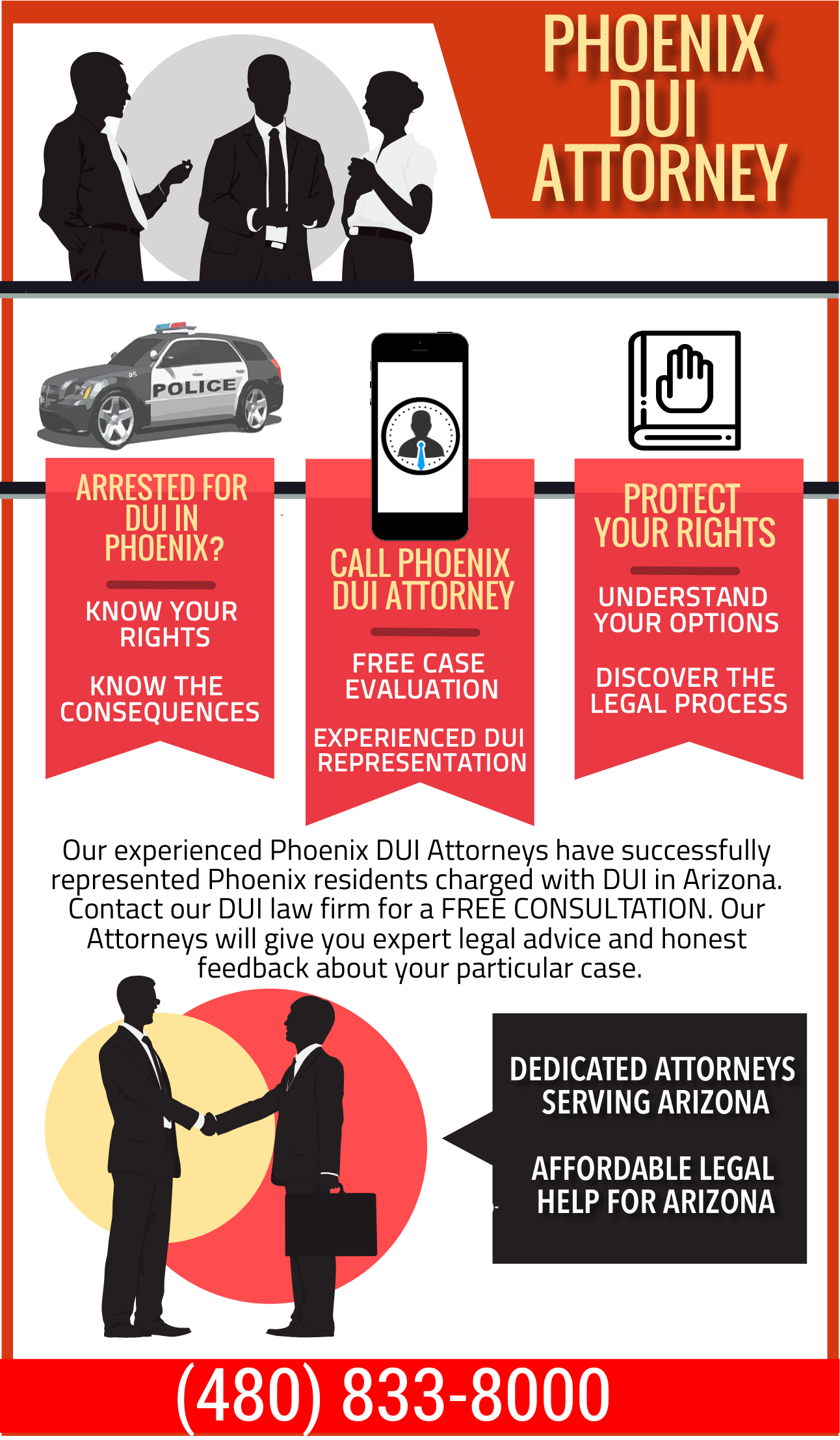 Infographic Phoenix DUI Attorney